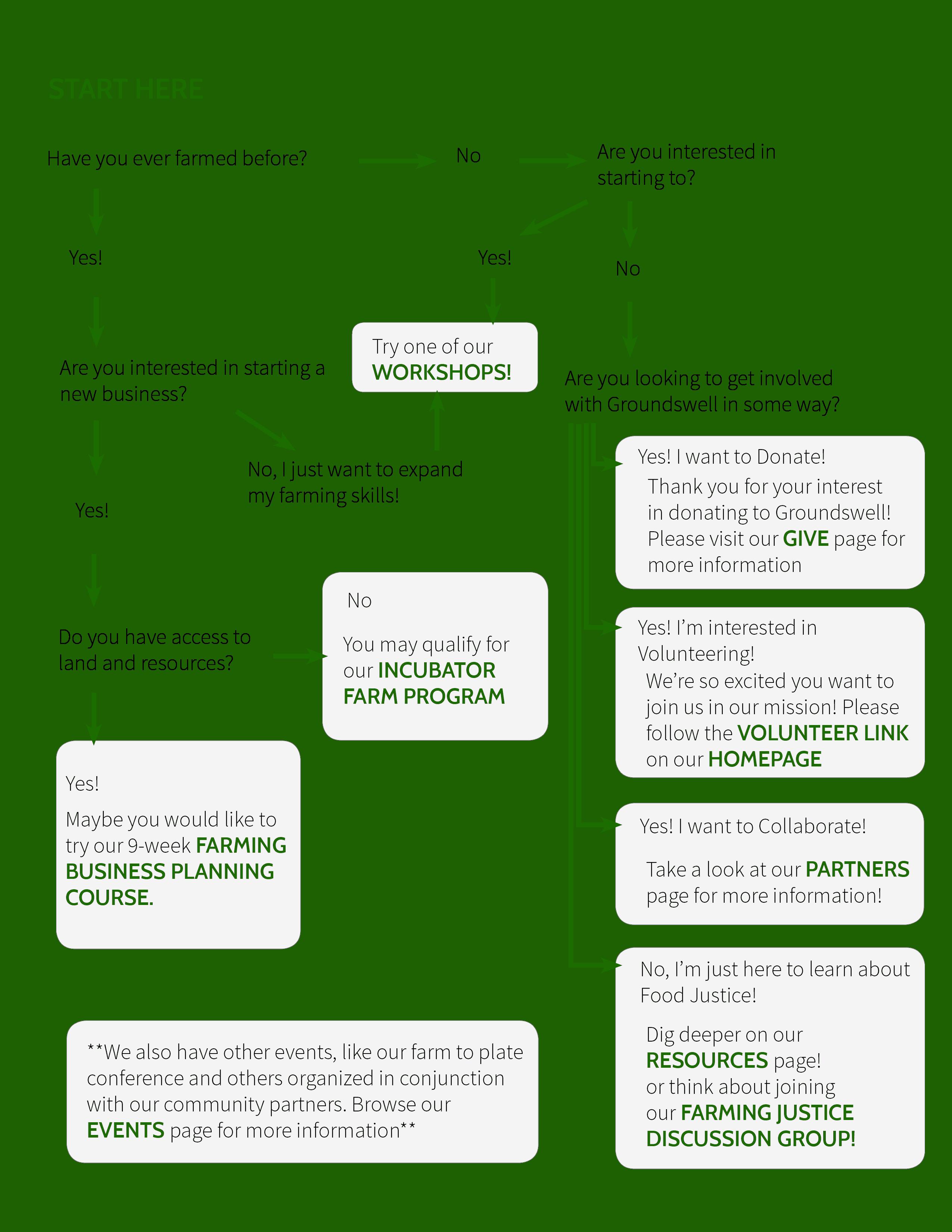 brainmap3