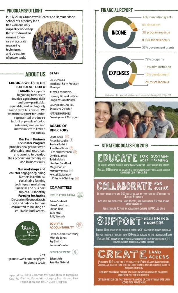 Annual Report. Web 2